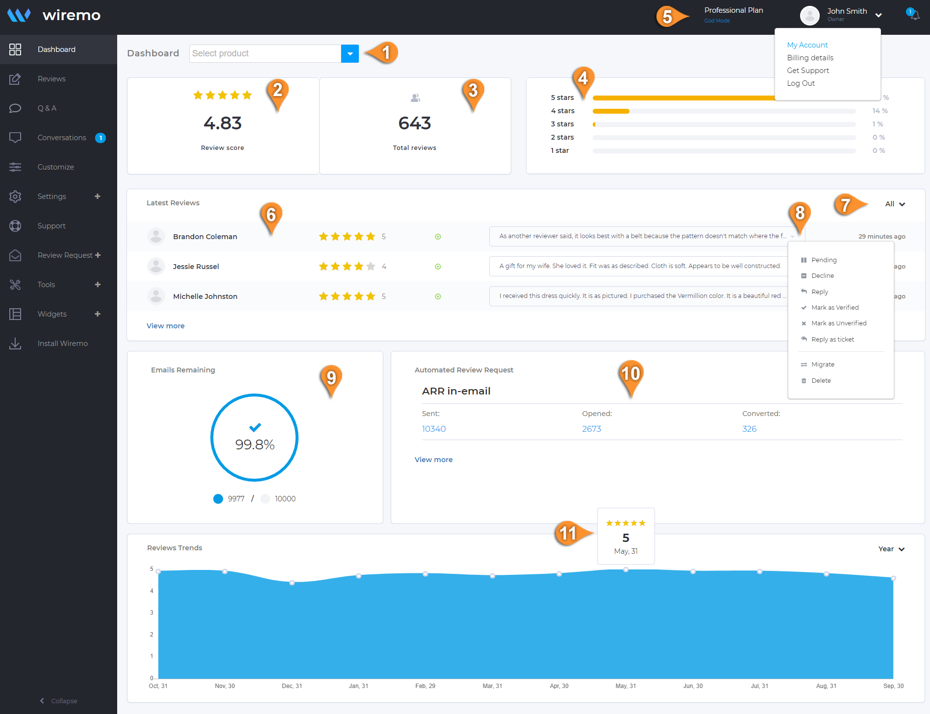How to Use Wiremo Dashboard
