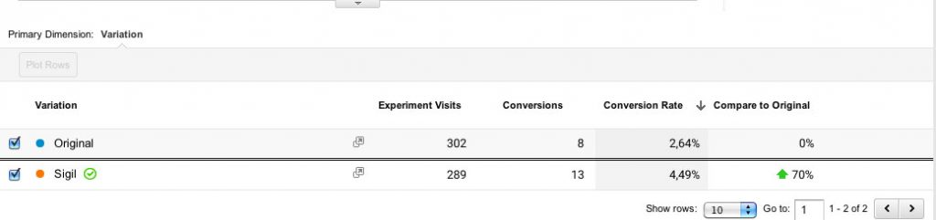 Working case of increasing conversion with reviews 2